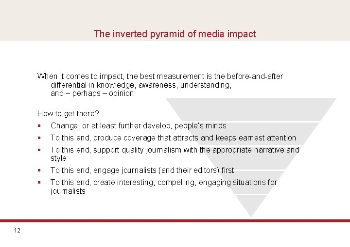 The inverted pyramid of media impact When it comes to impact, the best measurement