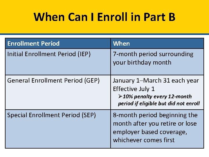 When Can I Enroll in Part B Enrollment Period Initial Enrollment Period (IEP) When
