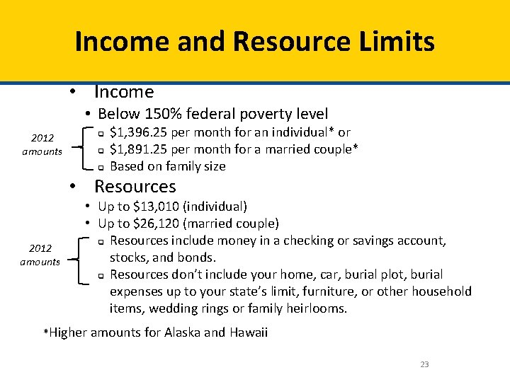 Income and Resource Limits • Income • Below 150% federal poverty level 2012 amounts