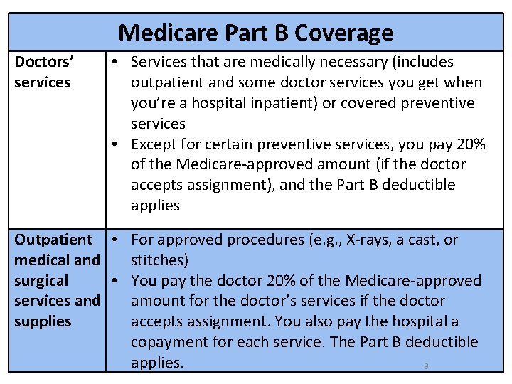 Medicare Part B Coverage Doctors' services • Services that are medically necessary (includes outpatient