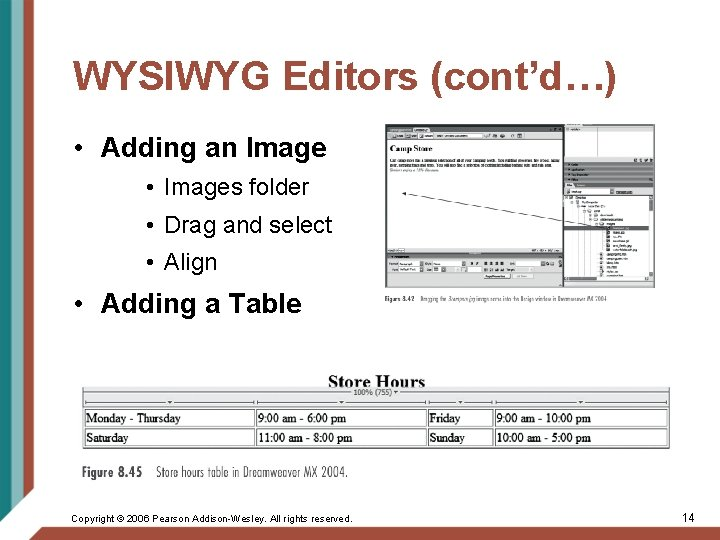WYSIWYG Editors (cont'd…) • Adding an Image • Images folder • Drag and select