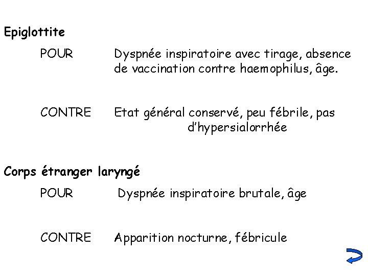 Epiglottite POUR Dyspnée inspiratoire avec tirage, absence de vaccination contre haemophilus, âge. CONTRE Etat