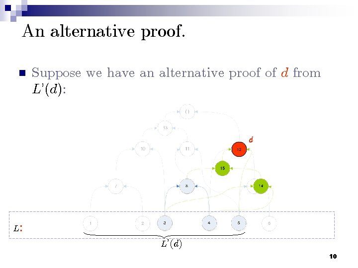An alternative proof. n Suppose we have an alternative proof of d from L'(d):
