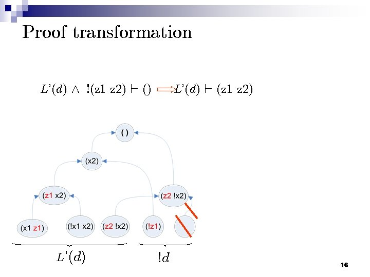 Proof transformation L'(d) ^ !(z 1 z 2) ` () L'(d) ` (z 1