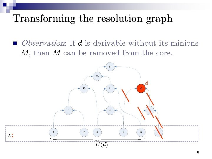 Transforming the resolution graph n Observation: If d is derivable without its minions M,
