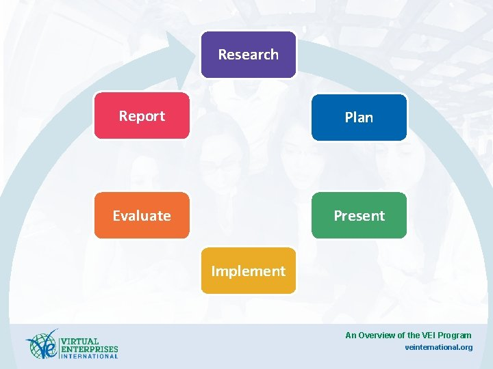 Research Report Plan Evaluate Present Implement An Overview of the VEI Program veinternational. org