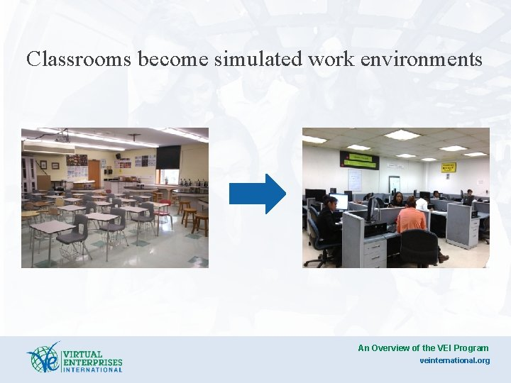 Classrooms become simulated work environments An Overview of the VEI Program veinternational. org