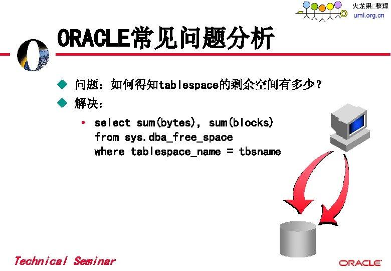 ORACLE常见问题分析 u 问题:如何得知tablespace的剩余空间有多少? u 解决: • select sum(bytes), sum(blocks) from sys. dba_free_space where tablespace_name