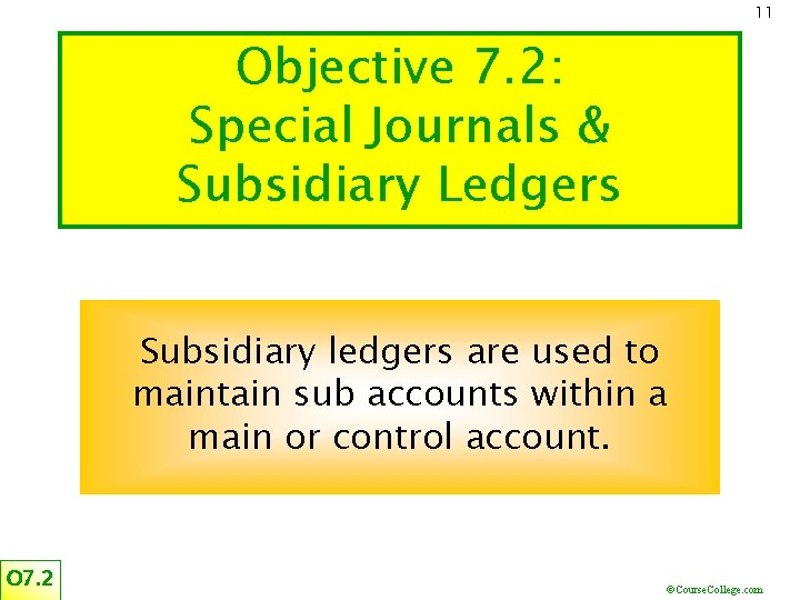 11 Objective 7. 2: Special Journals & Subsidiary Ledgers Subsidiary ledgers are used to