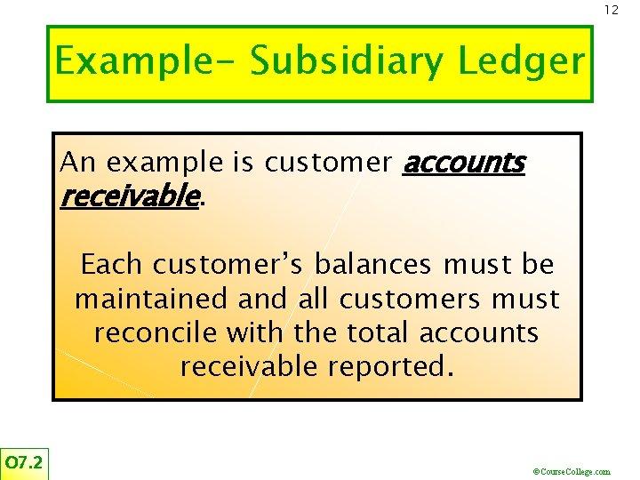 12 Example- Subsidiary Ledger An example is customer accounts receivable. Each customer's balances must