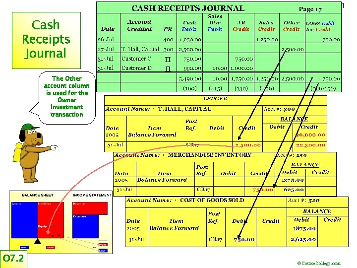 21 Cash Receipts Journal The Other account column is used for the Owner Investment