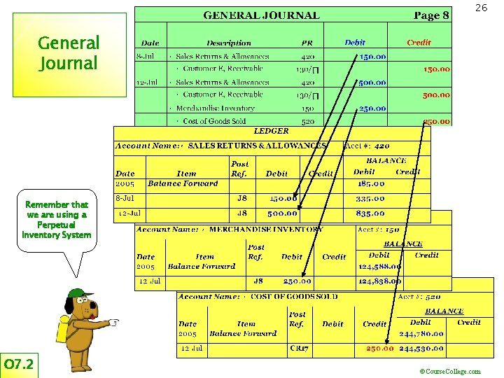 26 General Journal Remember that we are using a Perpetual Inventory System O 7.