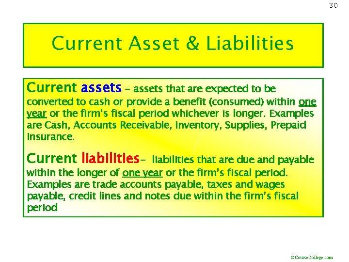 30 Current Asset & Liabilities Current assets - assets that are expected to be