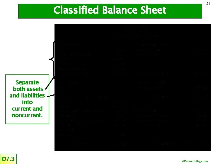 Classified Balance Sheet 31 Separate both assets and liabilities into current and noncurrent. O