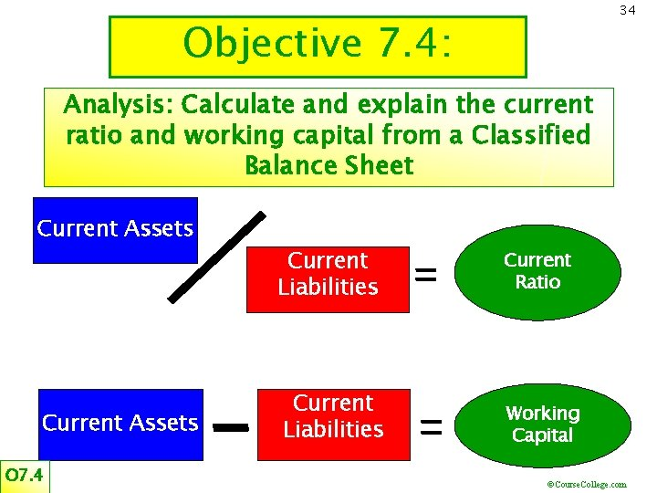 34 Objective 7. 4: Analysis: Calculate and explain the current ratio and working capital