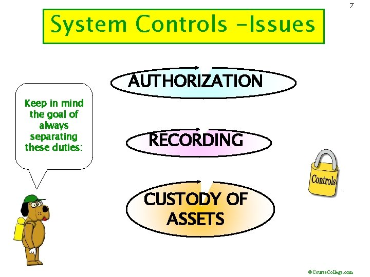 System Controls -Issues 7 AUTHORIZATION Keep in mind the goal of always separating these