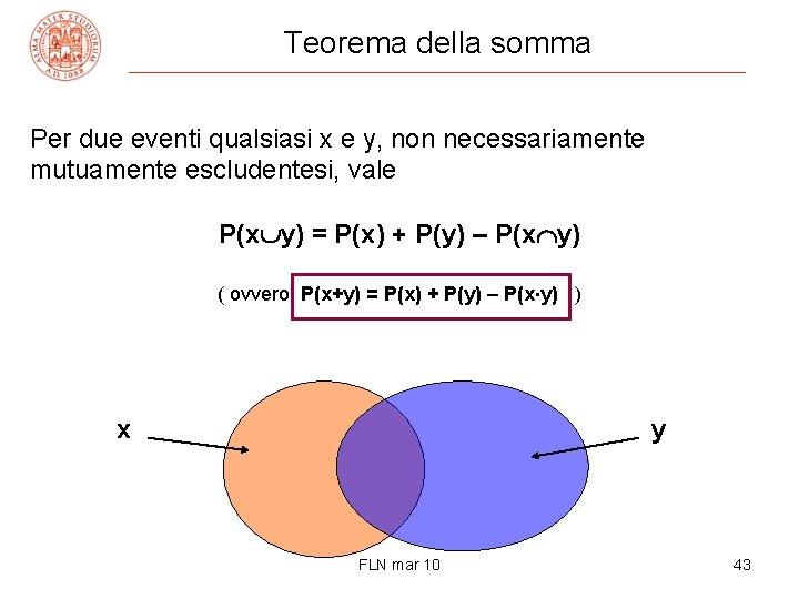 Teorema della somma Per due eventi qualsiasi x e y, non necessariamente mutuamente escludentesi,