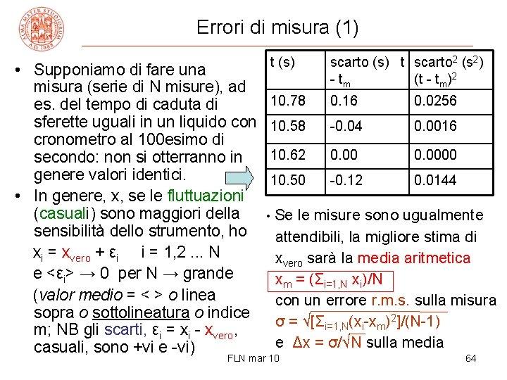 Errori di misura (1) t (s) scarto (s) t scarto 2 (s 2) -