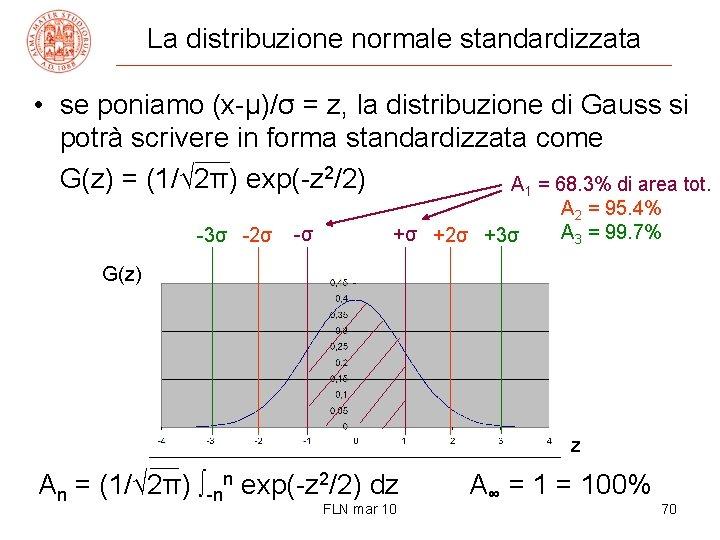 La distribuzione normale standardizzata • se poniamo (x-μ)/σ = z, la distribuzione di Gauss