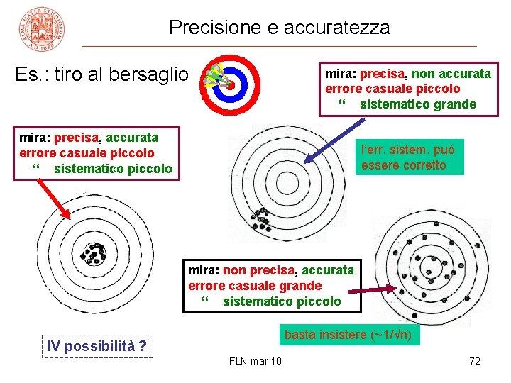 Precisione e accuratezza Es. : tiro al bersaglio mira: precisa, non accurata errore casuale