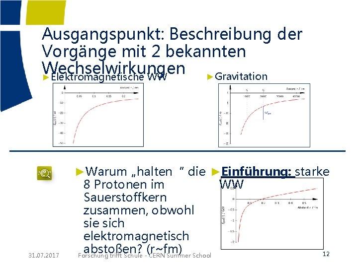 """Ausgangspunkt: Beschreibung der Vorgänge mit 2 bekannten Wechselwirkungen ►Gravitation ►Elektromagnetische WW ►Warum """"halten"""" die"""