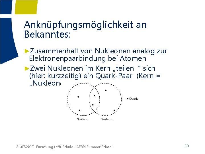 Anknüpfungsmöglichkeit an Bekanntes: ►Zusammenhalt von Nukleonen analog zur Elektronenpaarbindung bei Atomen ►Zwei Nukleonen im