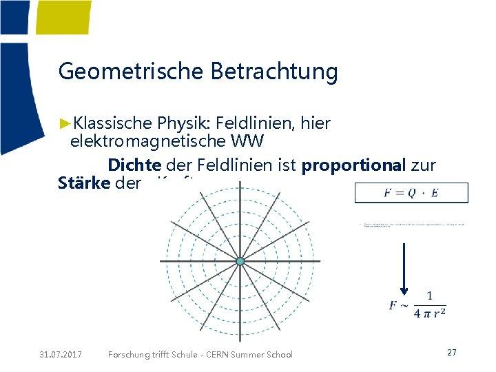 Geometrische Betrachtung ►Klassische Physik: Feldlinien, hier elektromagnetische WW Dichte der Feldlinien ist proportional zur