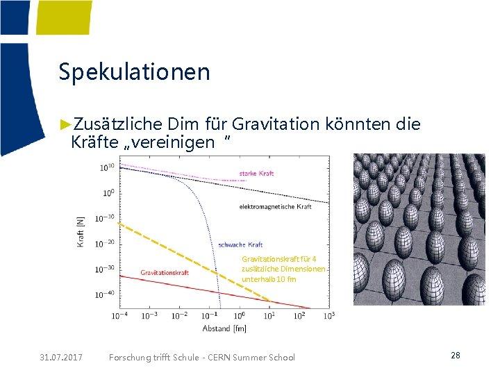 """Spekulationen ►Zusätzliche Dim für Gravitation könnten die Kräfte """"vereinigen"""" Gravitationskraft für 4 zusätzliche Dimensionen"""