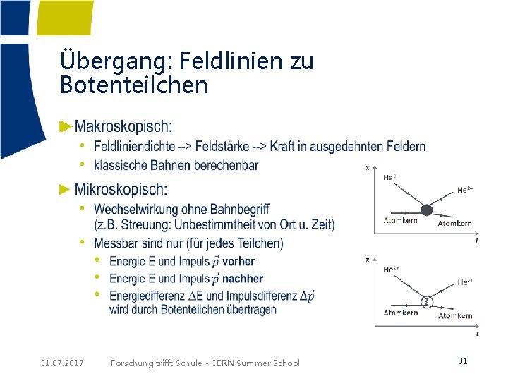 Übergang: Feldlinien zu Botenteilchen ► 31. 07. 2017 Forschung trifft Schule - CERN Summer