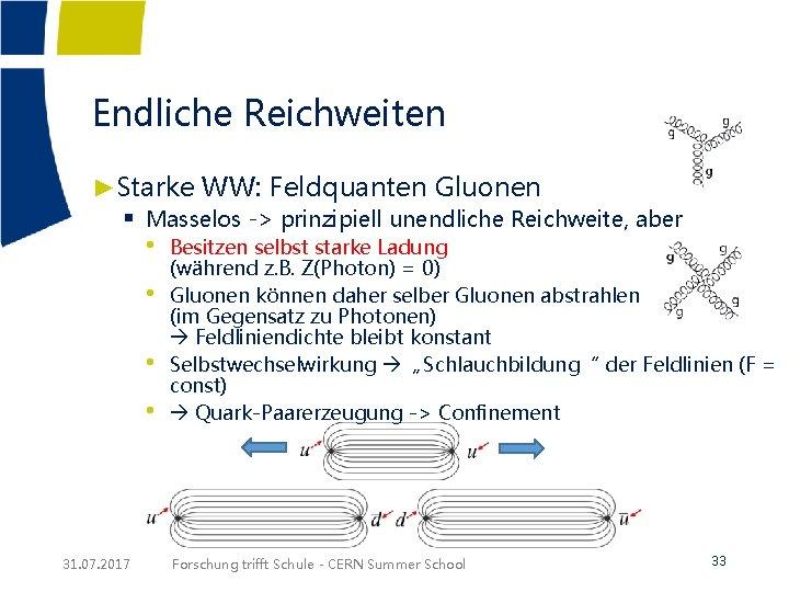 Endliche Reichweiten ►Starke WW: Feldquanten Gluonen § Masselos -> prinzipiell unendliche Reichweite, aber •