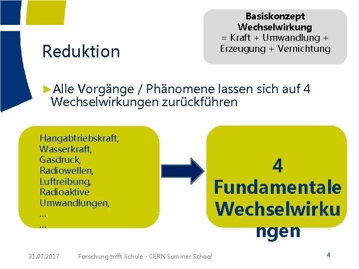 Reduktion Basiskonzept Wechselwirkung = Kraft + Umwandlung + Erzeugung + Vernichtung ►Alle Vorgänge /