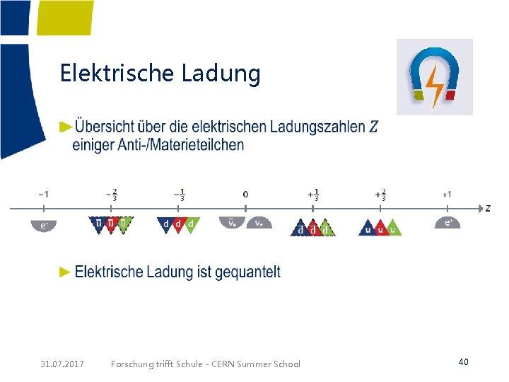 Elektrische Ladung ► 31. 07. 2017 Forschung trifft Schule - CERN Summer School 40