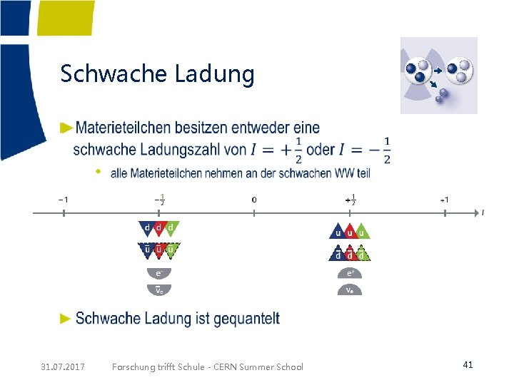 Schwache Ladung ► 31. 07. 2017 Forschung trifft Schule - CERN Summer School 41