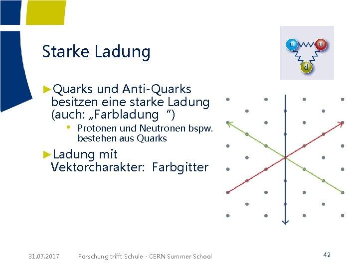 """Starke Ladung ►Quarks und Anti-Quarks besitzen eine starke Ladung (auch: """"Farbladung"""") • Protonen und"""