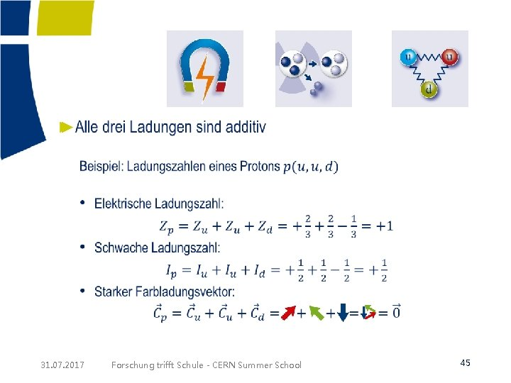 ► 31. 07. 2017 Forschung trifft Schule - CERN Summer School 45