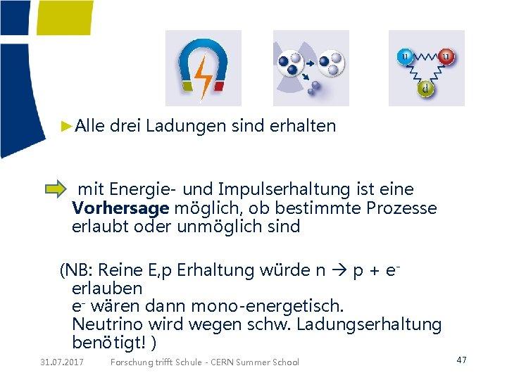►Alle drei Ladungen sind erhalten mit Energie- und Impulserhaltung ist eine Vorhersage möglich, ob