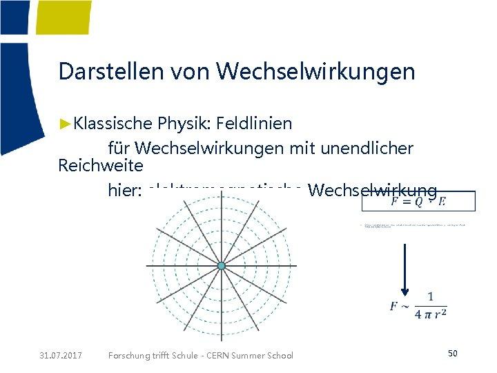 Darstellen von Wechselwirkungen ►Klassische Physik: Feldlinien für Wechselwirkungen mit unendlicher Reichweite hier: elektromagnetische Wechselwirkung