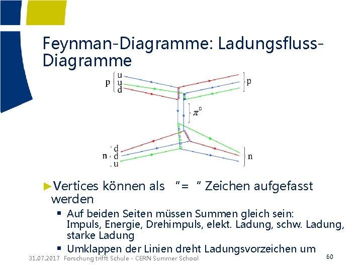 """Feynman-Diagramme: Ladungsfluss. Diagramme ►Vertices können als """"="""" Zeichen aufgefasst werden § Auf beiden Seiten"""