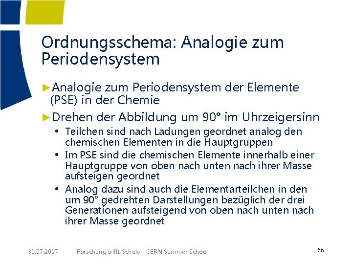 Ordnungsschema: Analogie zum Periodensystem ►Analogie zum Periodensystem der Elemente (PSE) in der Chemie ►Drehen