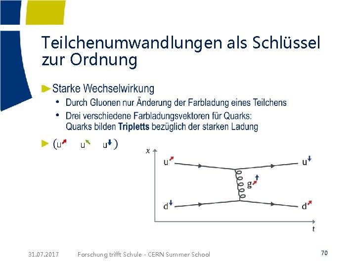 Teilchenumwandlungen als Schlüssel zur Ordnung ► 31. 07. 2017 Forschung trifft Schule - CERN