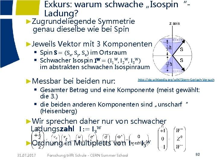 """Exkurs: warum schwache """"Isospin""""Ladung? ►Zugrundeliegende Symmetrie genau dieselbe wie bei Spin ►Jeweils Vektor mit"""