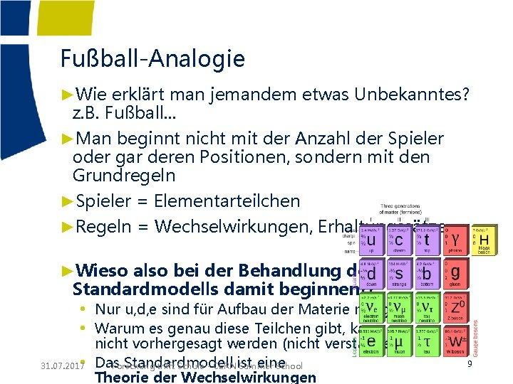 Fußball-Analogie ►Wie erklärt man jemandem etwas Unbekanntes? z. B. Fußball. . . ►Man beginnt