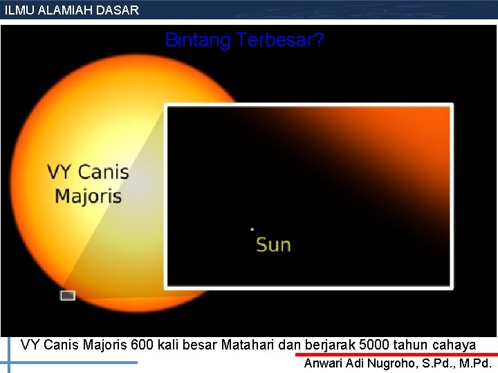 ILMU ALAMIAH DASAR Bintang Terbesar? VY Canis Majoris 600 kali besar Matahari dan berjarak