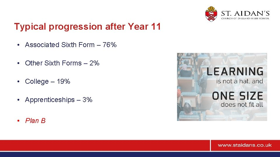 Typical progression after Year 11 • Associated Sixth Form – 76% • Other Sixth
