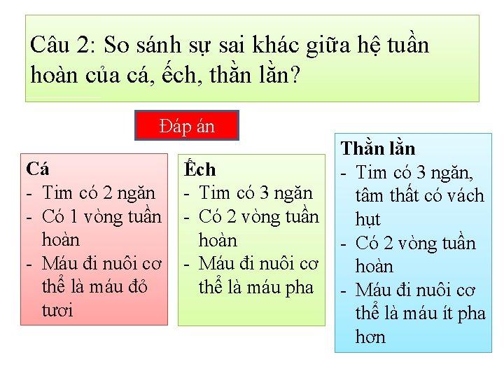Câu 2: So sánh sự sai khác giữa hệ tuần hoàn của cá, ếch,
