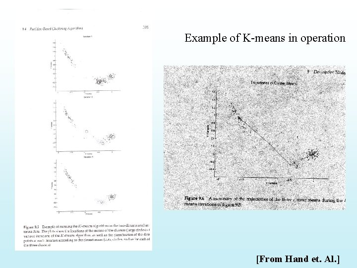 Example of K-means in operation [From Hand et. Al. ]
