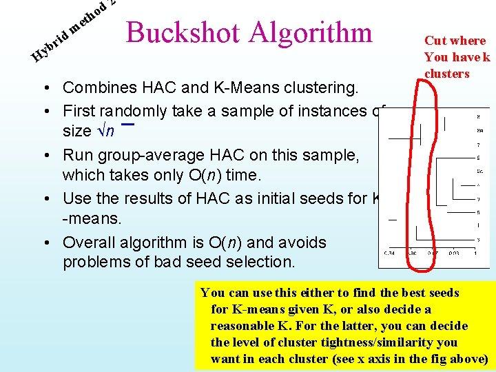 eth H m d i r yb 2 d o Buckshot Algorithm • Combines