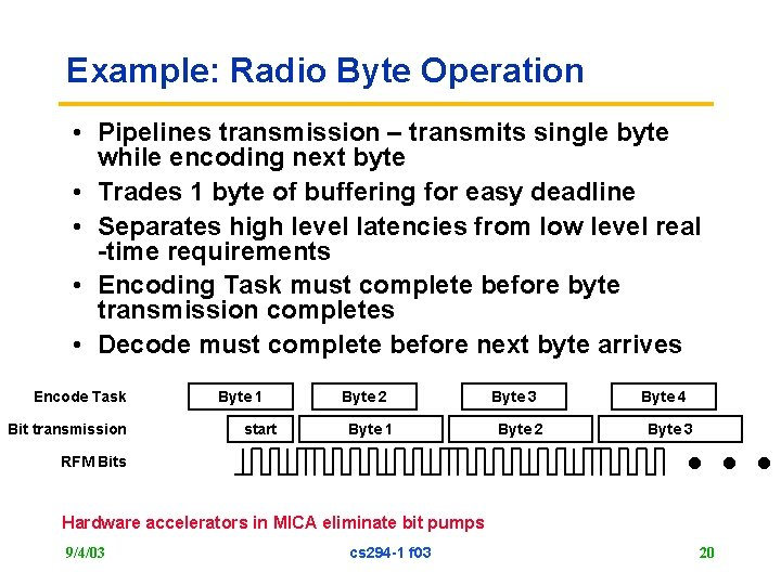 Example: Radio Byte Operation • Pipelines transmission – transmits single byte while encoding next