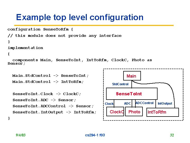 Example top level configuration Sense. To. Rfm { // this module does not provide