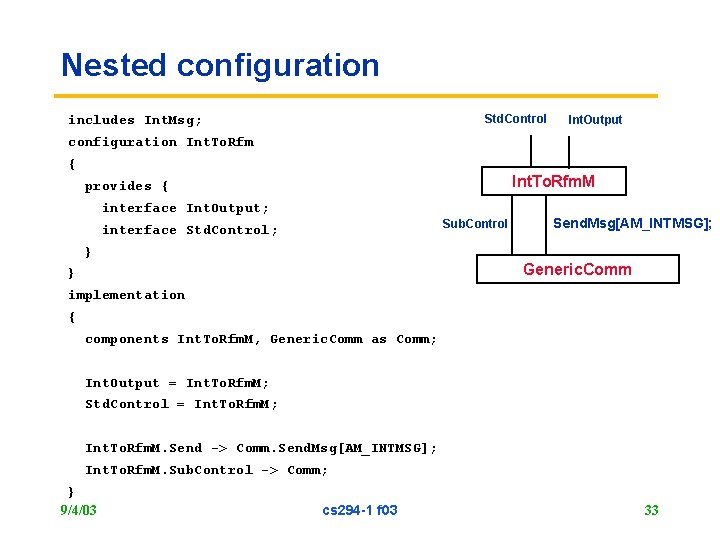 Nested configuration Std. Control includes Int. Msg; Int. Output configuration Int. To. Rfm {